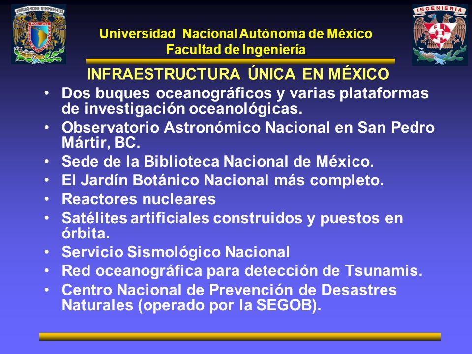 Universidad Nacional Autónoma de México Facultad de Ingeniería INFRAESTRUCTURA ÚNICA EN MÉXICO Dos buques oceanográficos y varias plataformas de inves