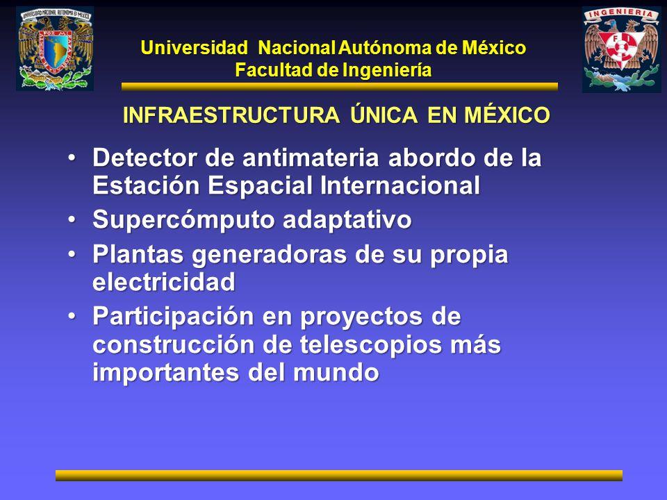 Universidad Nacional Autónoma de México Facultad de Ingeniería INFRAESTRUCTURA ÚNICA EN MÉXICO Detector de antimateria abordo de la Estación Espacial