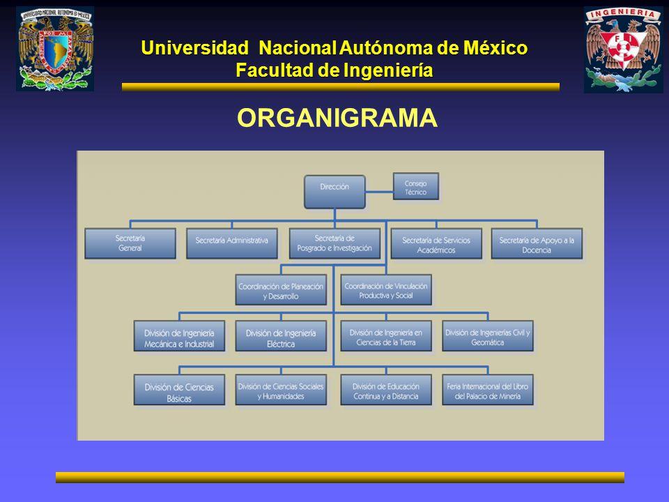 Universidad Nacional Autónoma de México Facultad de Ingeniería ORGANIGRAMA