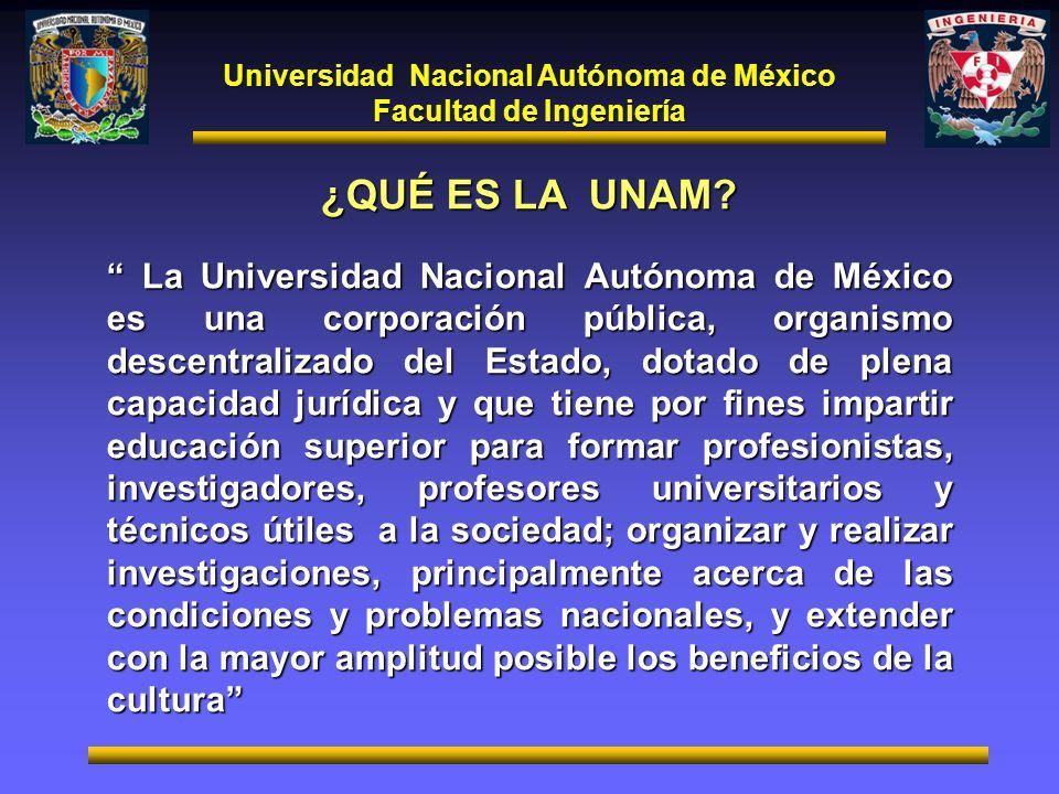 Universidad Nacional Autónoma de México Facultad de Ingeniería ¿QUÉ ES LA UNAM? La Universidad Nacional Autónoma de México es una corporación pública,