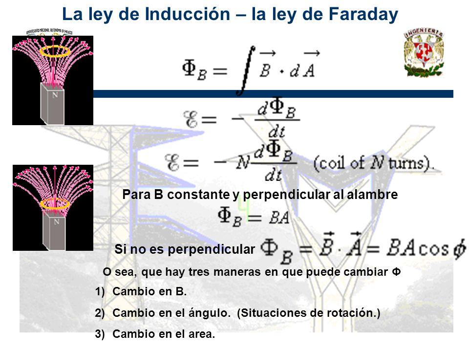 La ley de Inducción – la ley de Faraday Para B constante y perpendicular al alambre Si no es perpendicular O sea, que hay tres maneras en que puede ca