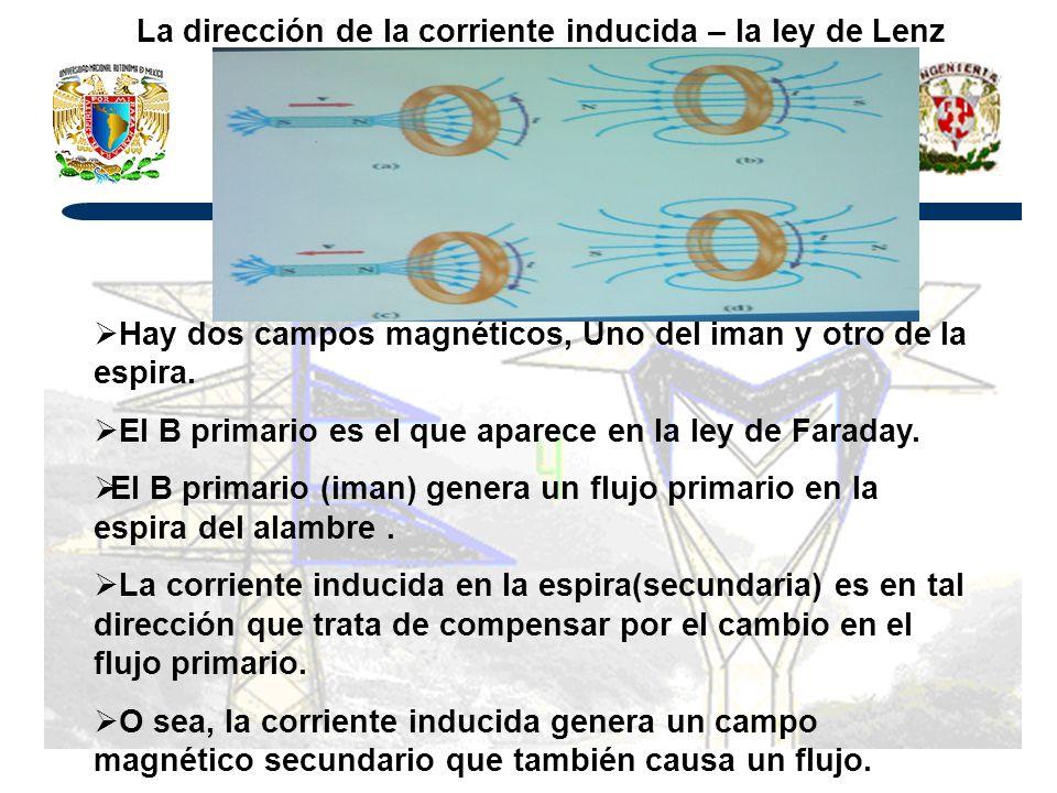 La dirección de la corriente inducida – la ley de Lenz Hay dos campos magnéticos, Uno del iman y otro de la espira. El B primario es el que aparece en