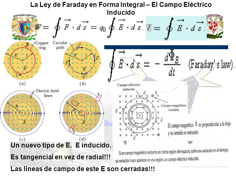 La Ley de Faraday en Forma Integral – El Campo Eléctrico Inducido Un nuevo tipo de E. E inducido. Es tangencial en vez de radial!!! Las lineas de camp