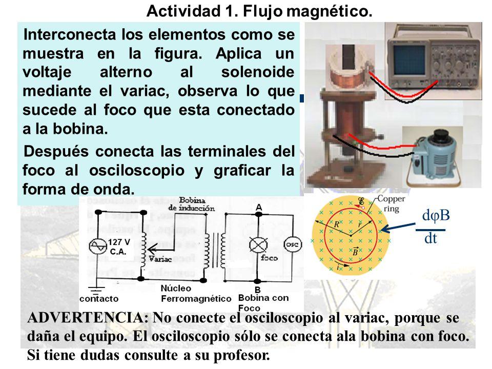Actividad 1. Flujo magnético. Interconecta los elementos como se muestra en la figura. Aplica un voltaje alterno al solenoide mediante el variac, obse