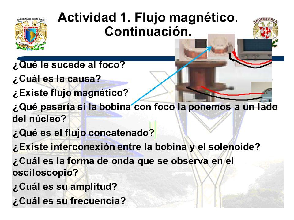 Actividad 1. Flujo magnético. Continuación. ¿Qué le sucede al foco? ¿Cuál es la causa? ¿Existe flujo magnético? ¿Qué pasaría si la bobina con foco la
