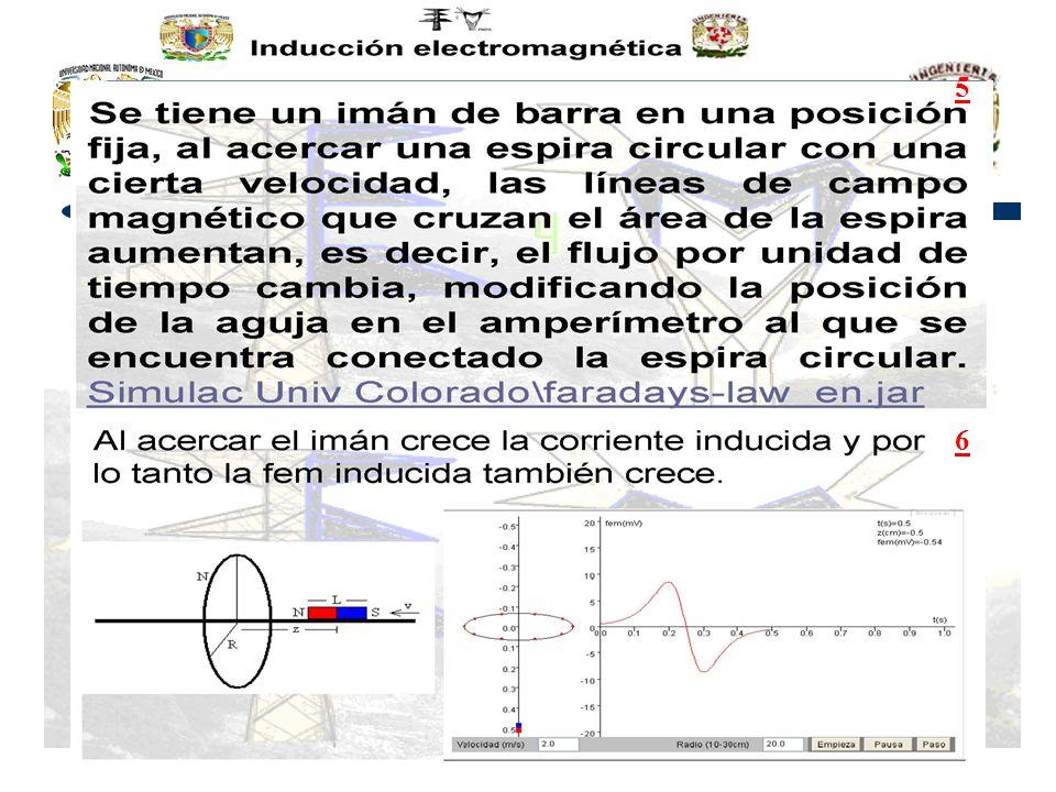 Actividad 1.Flujo magnético. Interconecta los elementos como se muestra en la figura.