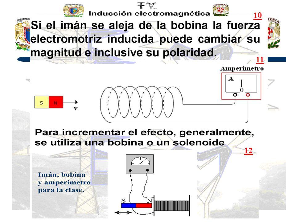 Actividad 1.Flujo magnético. Continuación. ¿Qué le sucede al foco.