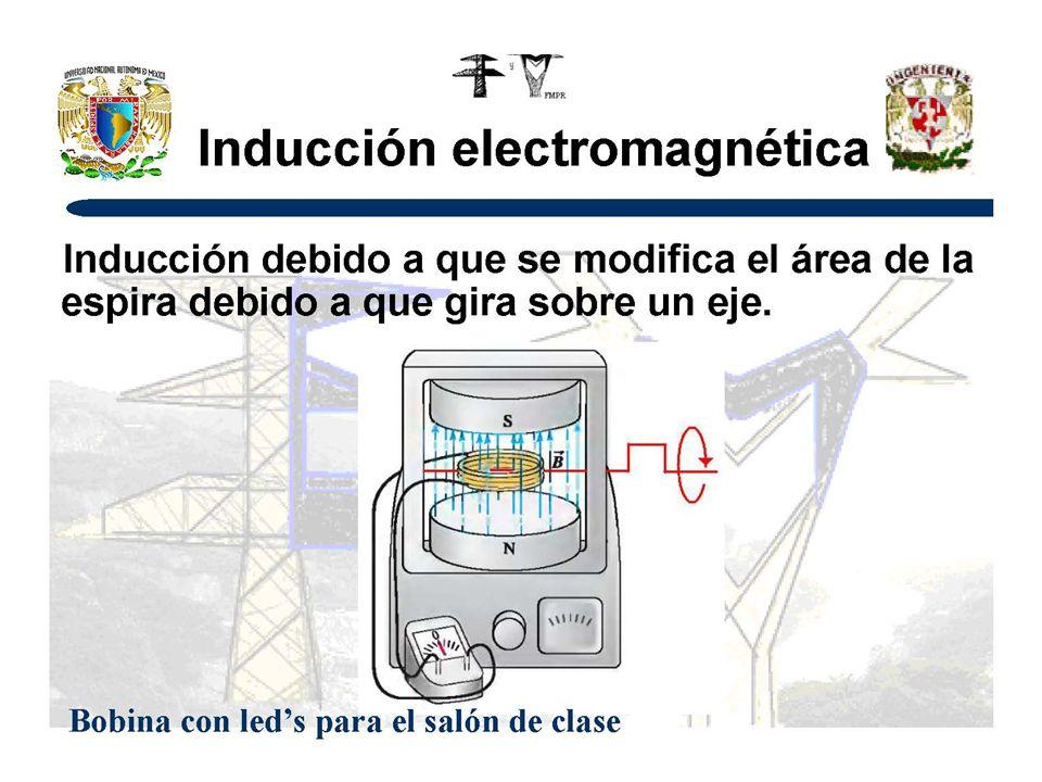 OBJETIVOS ESPECÍFICOS: Comprender y aplicar el concepto de flujo magnético.