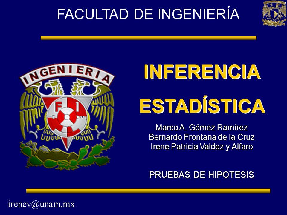 FACULTAD DE INGENIERÍA INFERENCIA ESTADÍSTICA INFERENCIA ESTADÍSTICA Marco A. Gómez Ramírez Bernardo Frontana de la Cruz Irene Patricia Valdez y Alfar