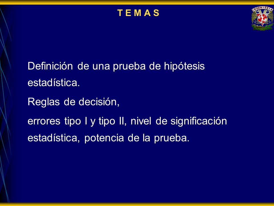 T E M A S Definición de una prueba de hipótesis estadística. Reglas de decisión, errores tipo I y tipo II, nivel de significación estadística, potenci