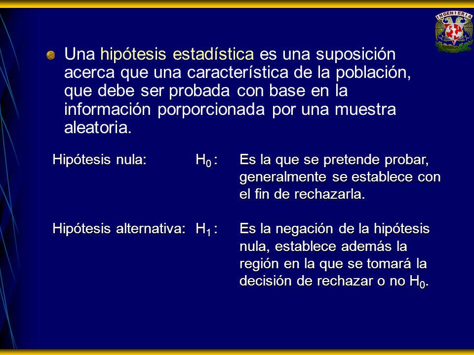 Una hipótesis estadística es una suposición acerca que una característica de la población, que debe ser probada con base en la información porporcionada por una muestra aleatoria.