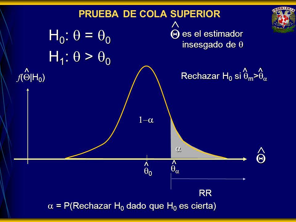 = P(Rechazar H 0 dado que H 0 es cierta) = P(Rechazar H 0 dado que H 0 es cierta) RR H 0 : = 0 H 1 : 0 es el estimador insesgado de es el estimador insesgado de f ( |H 0 ) 0 /2 /2 > > Rechazar H 0 si m < Rechazar H 0 si m < ó si m > ó si m > >> > RR PRUEBA DE DOS COLA >