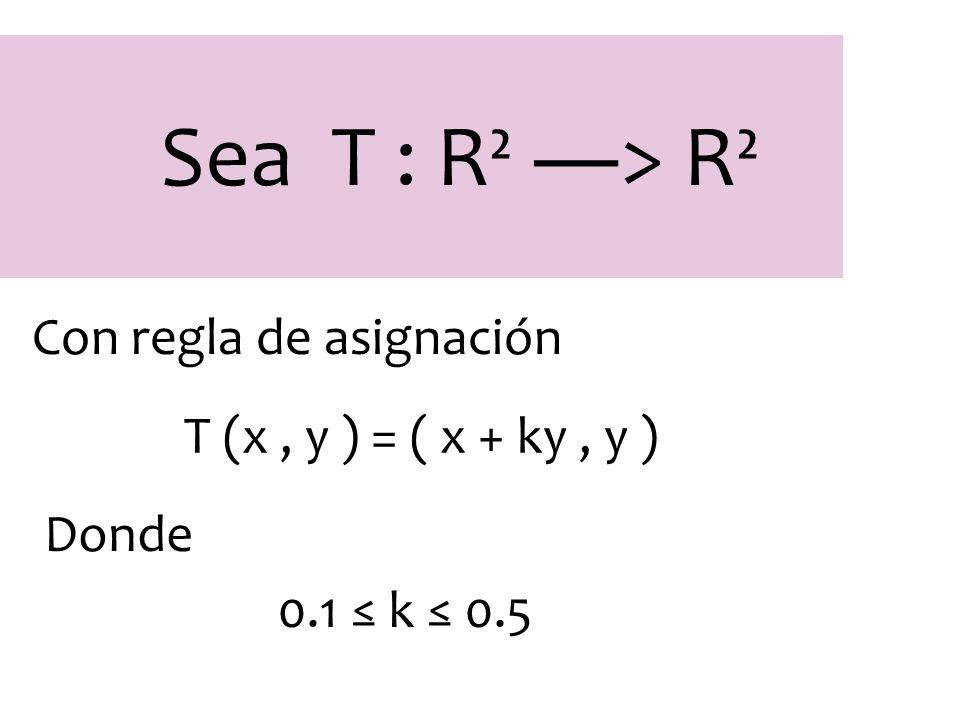 Sea T : R² > R² Con regla de asignación T (x, y ) = ( x + ky, y ) Donde 0.1 k 0.5