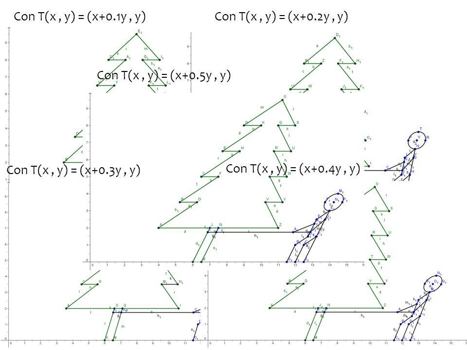 Con T(x, y) = (x+0.1y, y)Con T(x, y) = (x+0.2y, y) Con T(x, y) = (x+0.3y, y) Con T(x, y) = (x+0.4y, y) Con T(x, y) = (x+0.5y, y)
