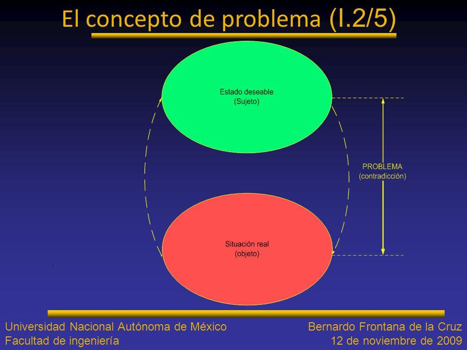 El concepto de problema (I.2/5) Universidad Nacional Autónoma de México Facultad de ingeniería Bernardo Frontana de la Cruz 12 de noviembre de 2009