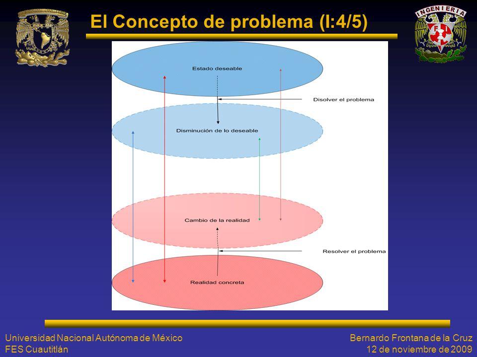 El Concepto de problema (I:4/5) Bernardo Frontana de la Cruz 12 de noviembre de 2009 Universidad Nacional Autónoma de México FES Cuautitlán