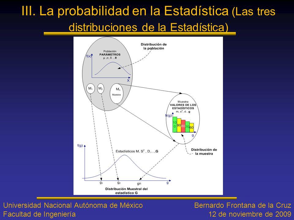 III. La probabilidad en la Estadística (Las tres distribuciones de la Estadística) Universidad Nacional Autónoma de México Facultad de Ingeniería Bern