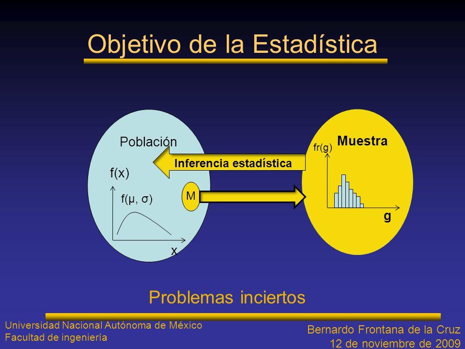 Objetivo de la Estadística Universidad Nacional Autónoma de México Facultad de ingeniería Población f(x) x M Muestra g Inferencia estadística fr(g) f(