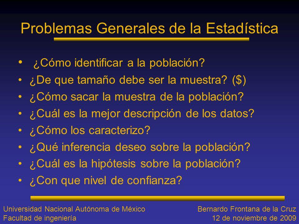 Problemas Generales de la Estadística ¿Cómo identificar a la población? ¿De que tamaño debe ser la muestra? ($) ¿Cómo sacar la muestra de la población