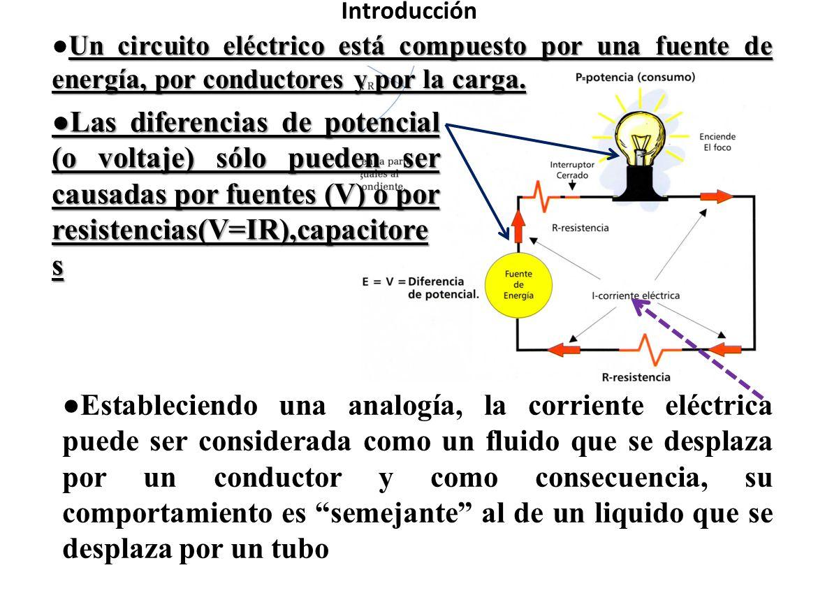Introducción Un circuito eléctrico está compuesto por una fuente de energía, por conductores y por la carga.Un circuito eléctrico está compuesto por u