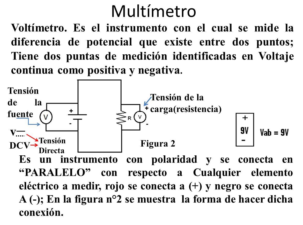 Multímetro Voltímetro. Es el instrumento con el cual se mide la diferencia de potencial que existe entre dos puntos; Tiene dos puntas de medición iden