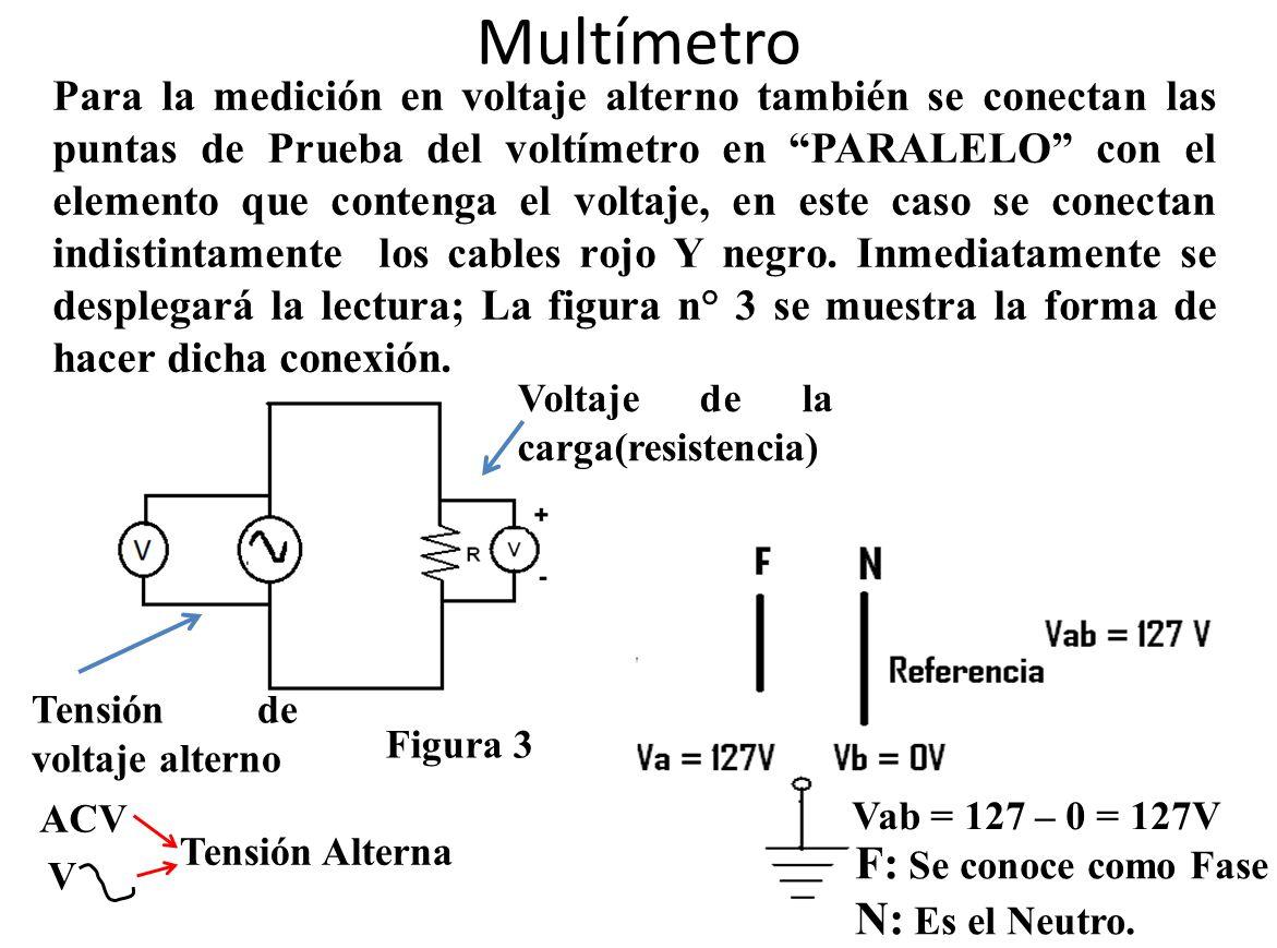 Multímetro Para la medición en voltaje alterno también se conectan las puntas de Prueba del voltímetro en PARALELO con el elemento que contenga el vol