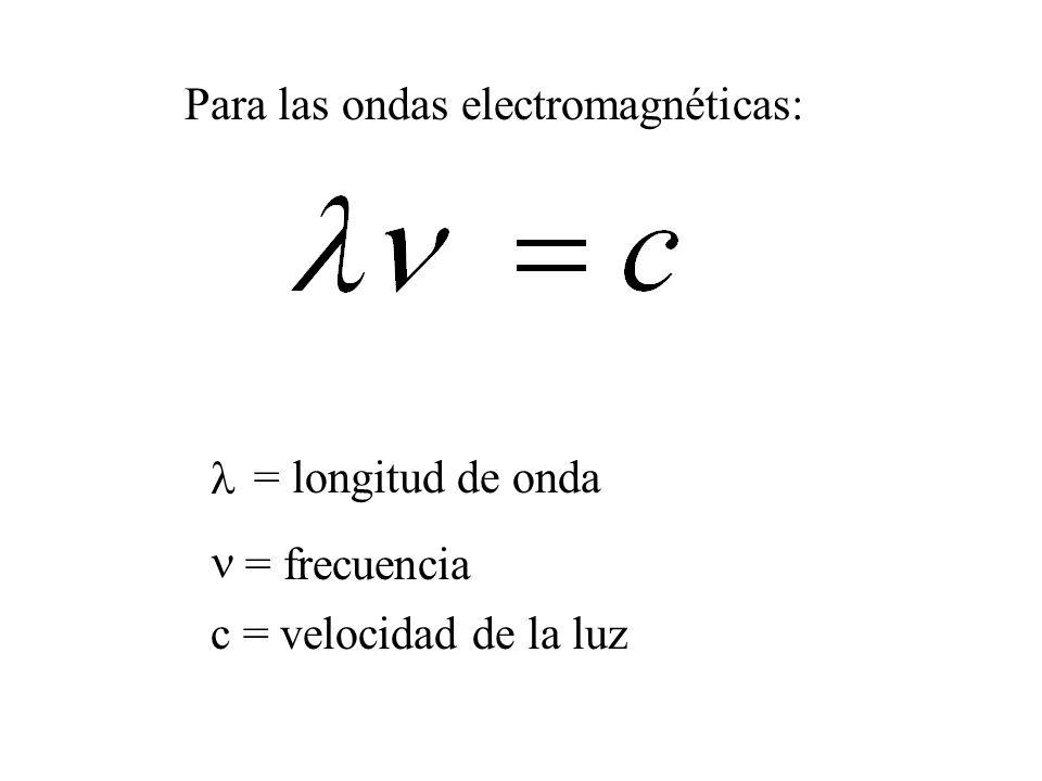 Para las ondas electromagnéticas: = longitud de onda = frecuencia c = velocidad de la luz