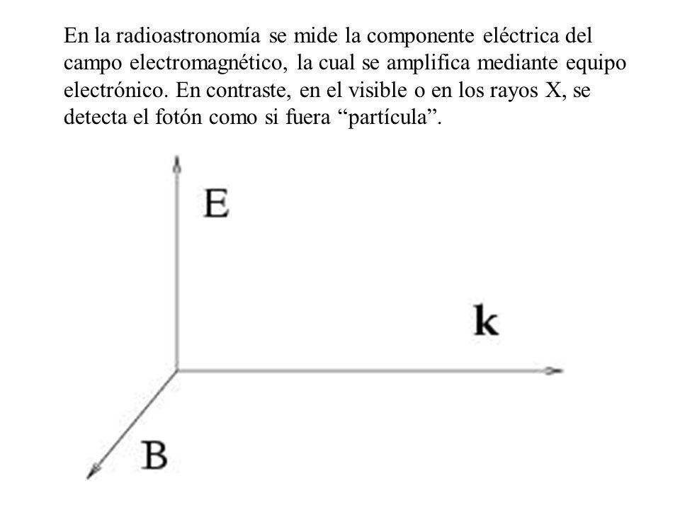 En la radioastronomía se mide la componente eléctrica del campo electromagnético, la cual se amplifica mediante equipo electrónico. En contraste, en e
