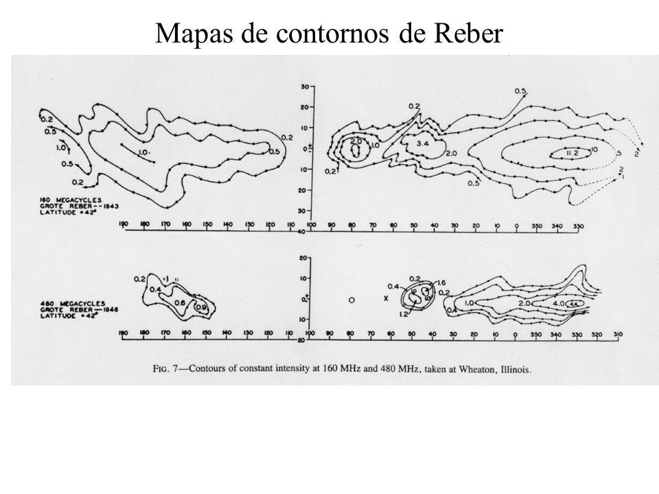 Mapas de contornos de Reber