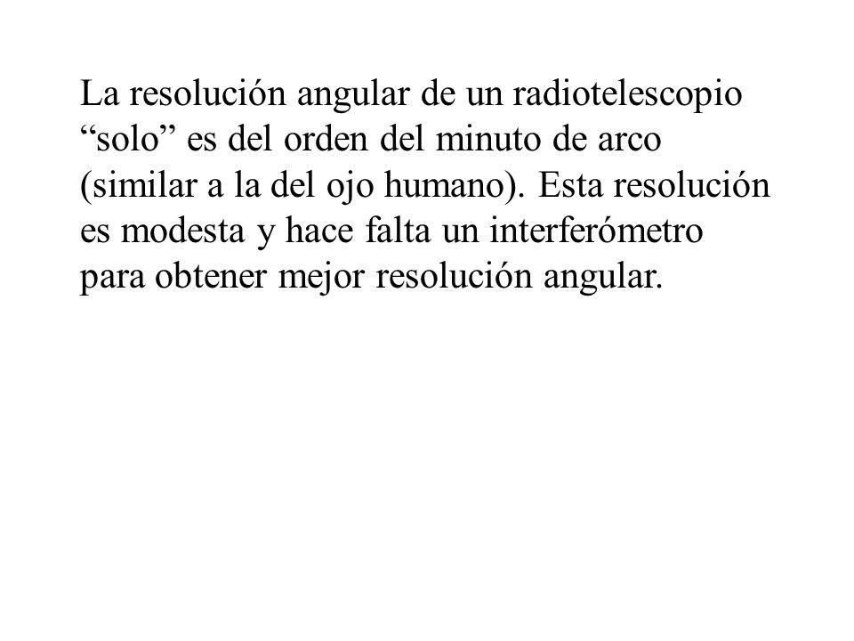 La resolución angular de un radiotelescopio solo es del orden del minuto de arco (similar a la del ojo humano). Esta resolución es modesta y hace falt