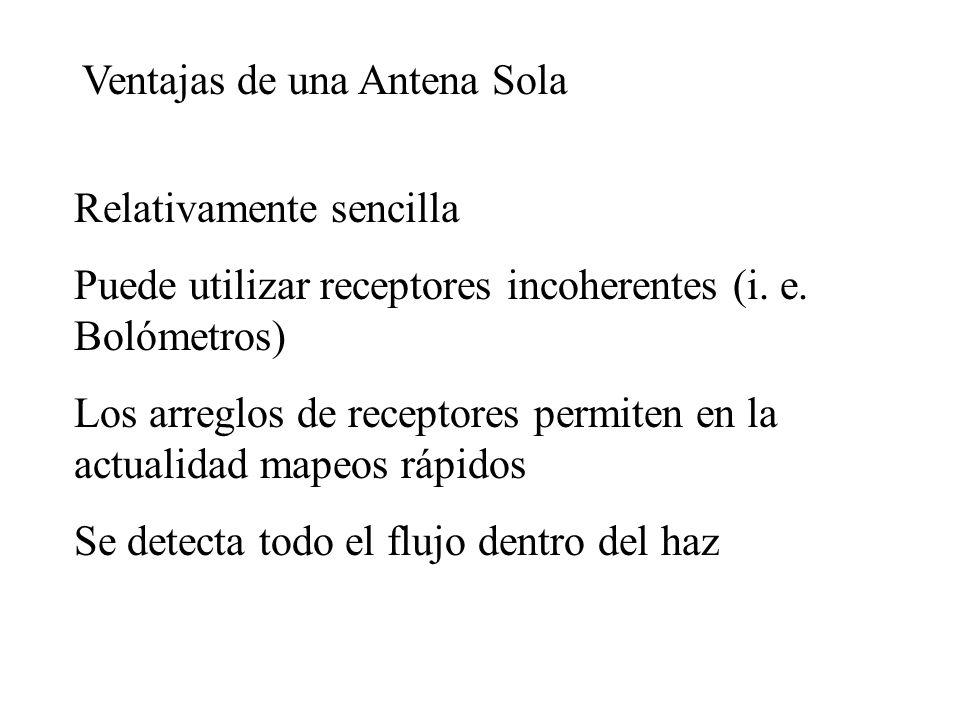 Ventajas de una Antena Sola Relativamente sencilla Puede utilizar receptores incoherentes (i. e. Bolómetros) Los arreglos de receptores permiten en la