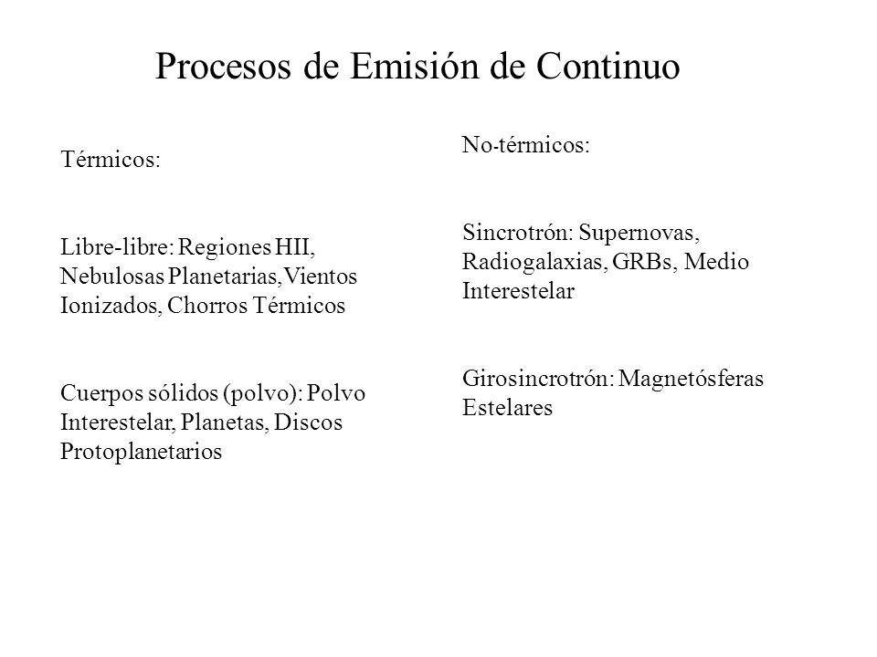 Procesos de Emisión de Continuo Térmicos: Libre-libre: Regiones HII, Nebulosas Planetarias,Vientos Ionizados, Chorros Térmicos Cuerpos sólidos (polvo)
