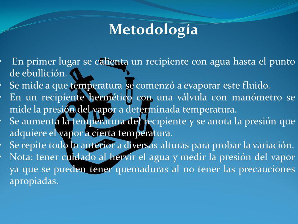 Metodología En primer lugar se calienta un recipiente con agua hasta el punto de ebullición. Se mide a que temperatura se comenzó a evaporar este flui