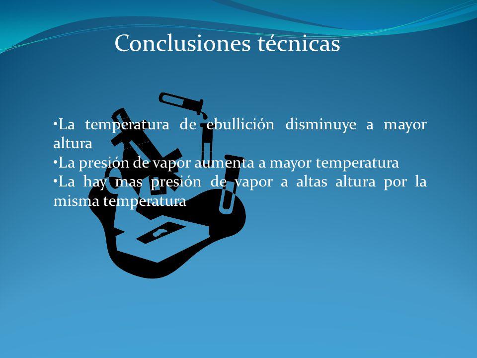 Conclusiones técnicas La temperatura de ebullición disminuye a mayor altura La presión de vapor aumenta a mayor temperatura La hay mas presión de vapo