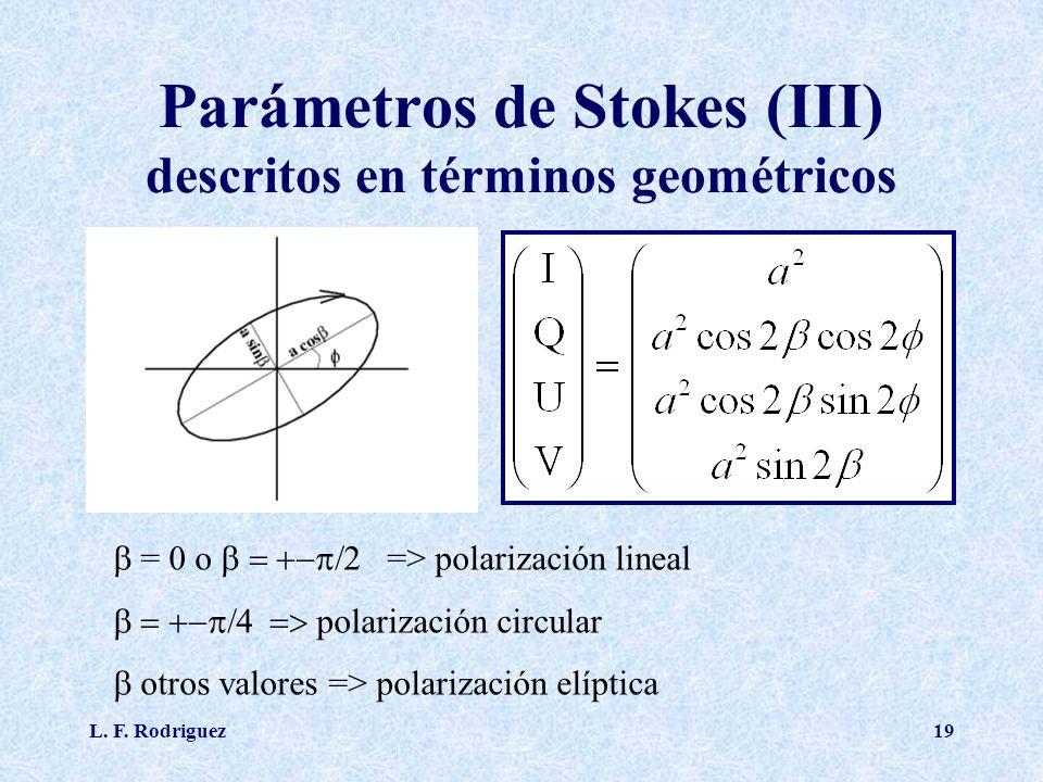 L. F. Rodriguez19 Parámetros de Stokes (III) descritos en términos geométricos = 0 o => polarización lineal polarización circular otros valores => pol