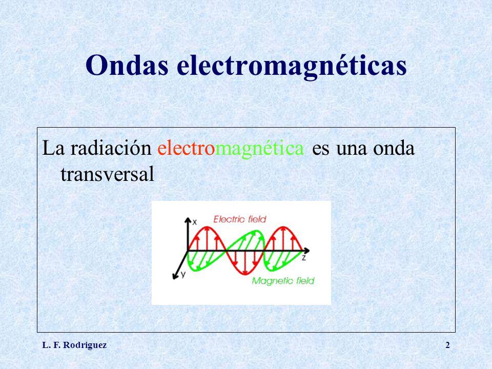 L. F. Rodriguez2 Ondas electromagnéticas La radiación electromagnética es una onda transversal