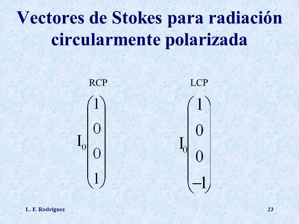 L. F. Rodriguez23 Vectores de Stokes para radiación circularmente polarizada RCPLCP