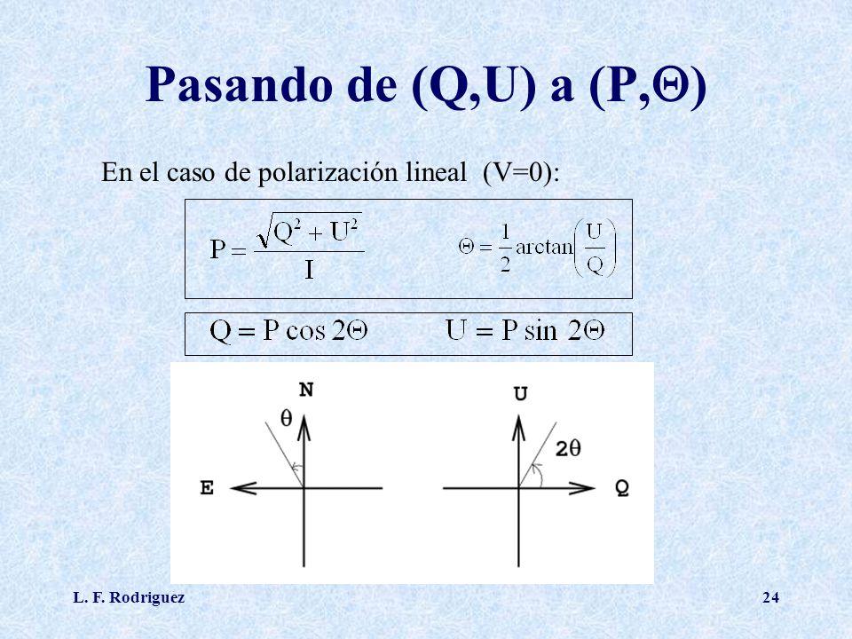 L. F. Rodriguez24 Pasando de (Q,U) a (P, ) En el caso de polarización lineal (V=0):