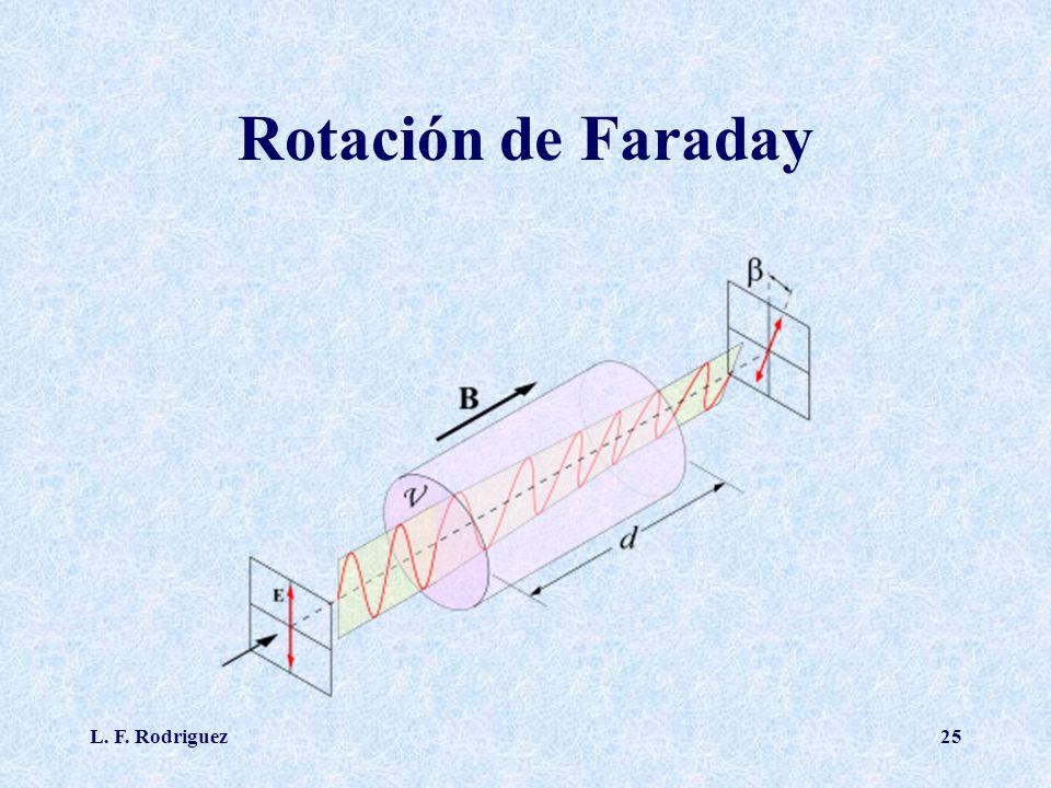 L. F. Rodriguez25 Rotación de Faraday
