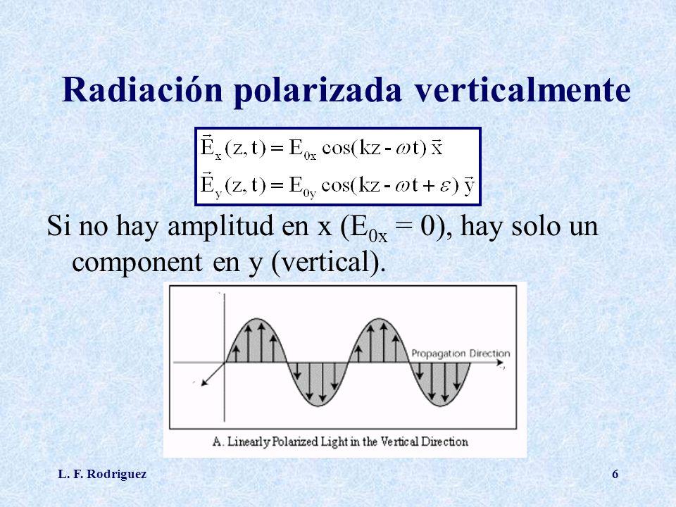 L. F. Rodriguez6 Radiación polarizada verticalmente Si no hay amplitud en x (E 0x = 0), hay solo un component en y (vertical).