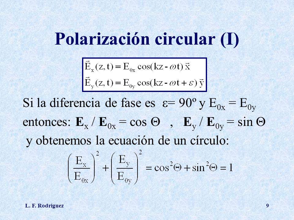 L. F. Rodriguez9 Polarización circular (I) Si la diferencia de fase es = 90º y E 0x = E 0y entonces: E x / E 0x = cos, E y / E 0y = sin y obtenemos la
