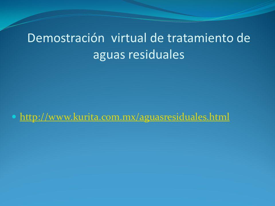 Demostración virtual de tratamiento de aguas residuales http://www.kurita.com.mx/aguasresiduales.html