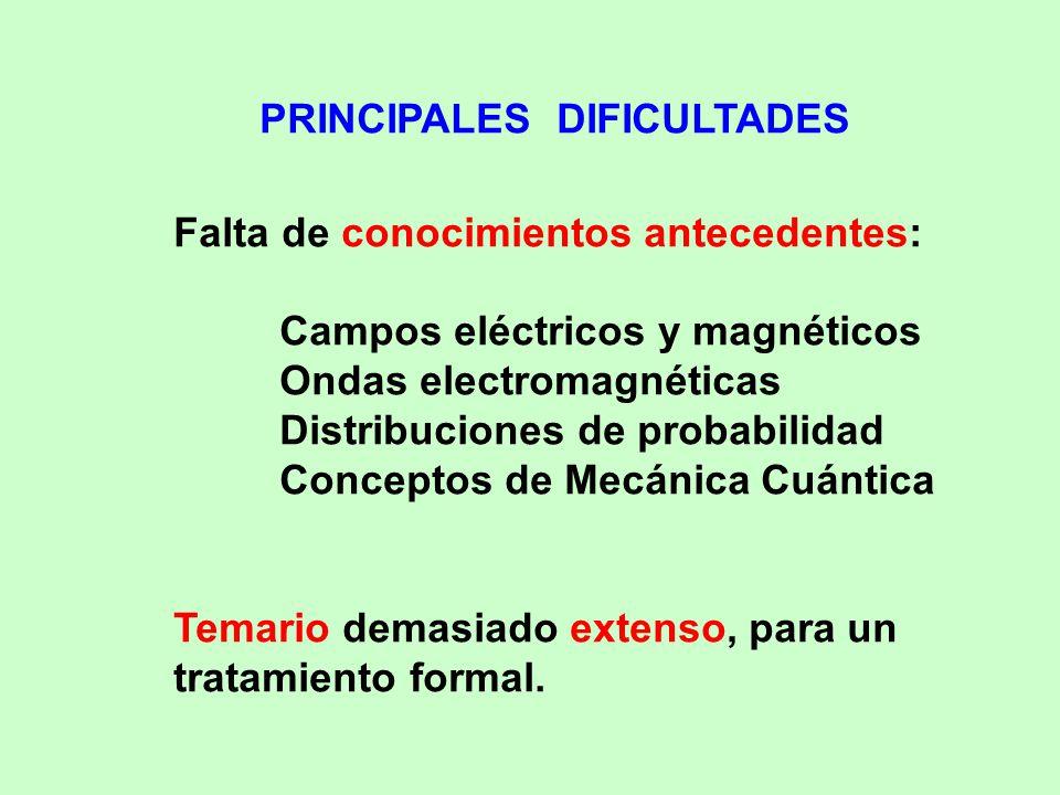 PRINCIPALES DIFICULTADES Falta de conocimientos antecedentes: Campos eléctricos y magnéticos Ondas electromagnéticas Distribuciones de probabilidad Conceptos de Mecánica Cuántica Temario demasiado extenso, para un tratamiento formal.