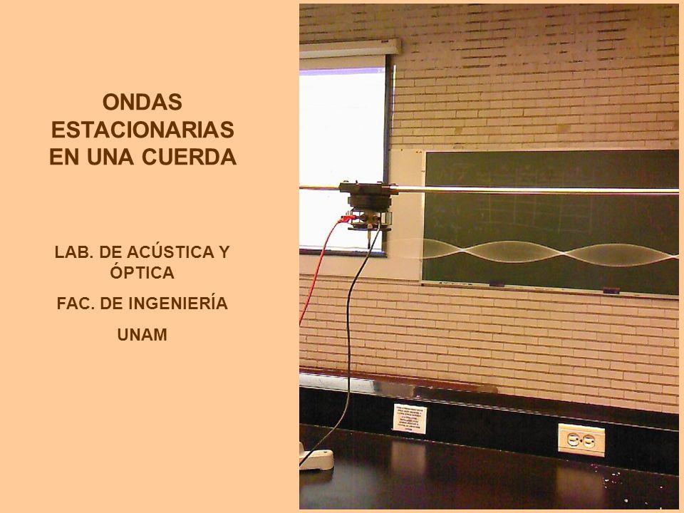 ONDAS ESTACIONARIAS EN UNA CUERDA LAB. DE ACÚSTICA Y ÓPTICA FAC. DE INGENIERÍA UNAM