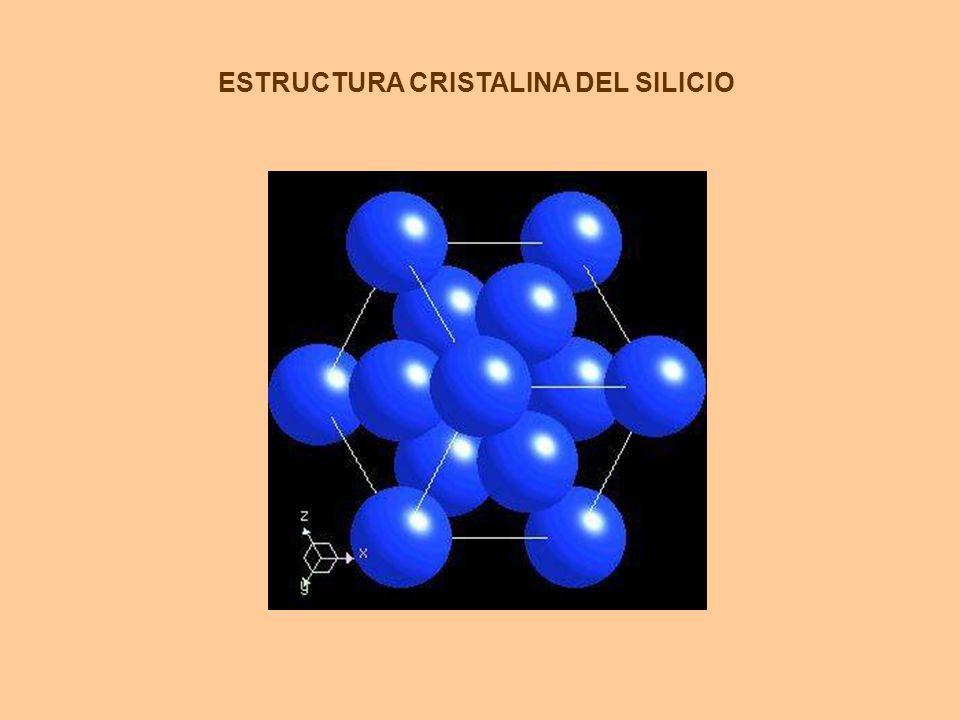 ESTRUCTURA CRISTALINA DEL SILICIO