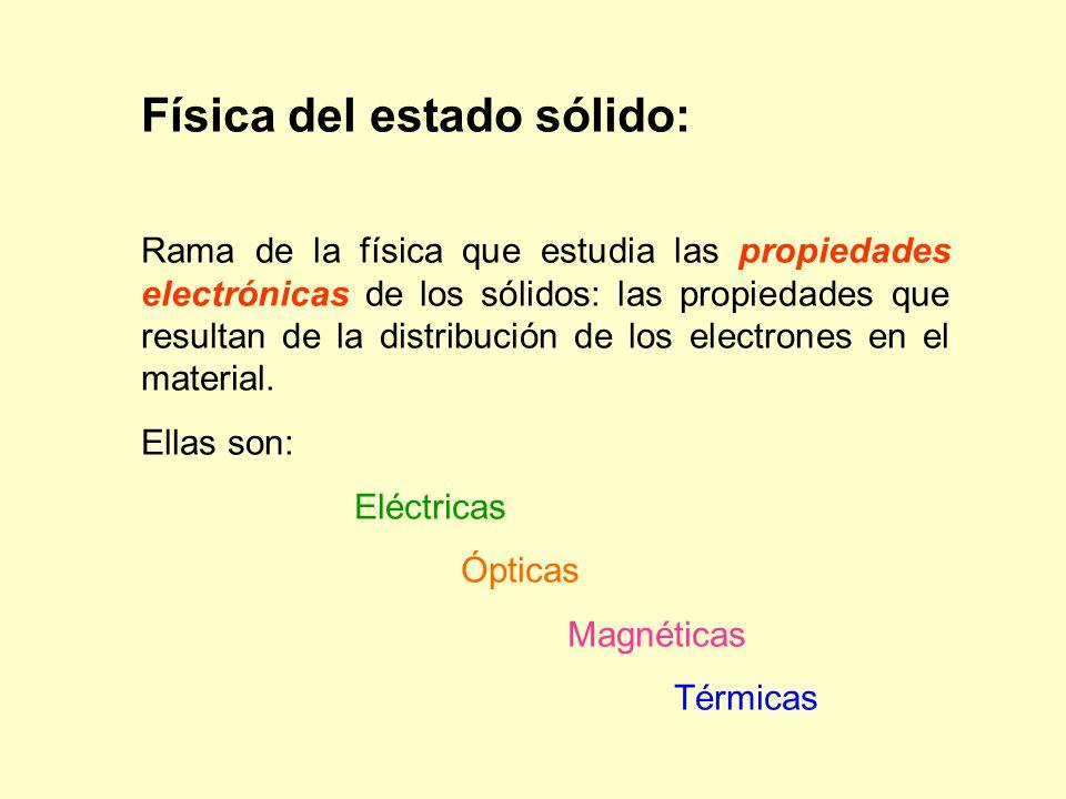 Física del estado sólido: Rama de la física que estudia las propiedades electrónicas de los sólidos: las propiedades que resultan de la distribución de los electrones en el material.