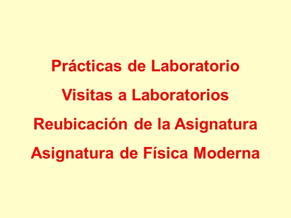 Prácticas de Laboratorio Visitas a Laboratorios Reubicación de la Asignatura Asignatura de Física Moderna