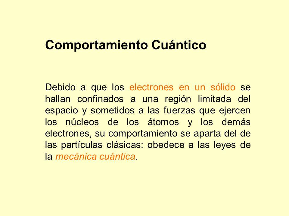 Comportamiento Cuántico Debido a que los electrones en un sólido se hallan confinados a una región limitada del espacio y sometidos a las fuerzas que ejercen los núcleos de los átomos y los demás electrones, su comportamiento se aparta del de las partículas clásicas: obedece a las leyes de la mecánica cuántica.