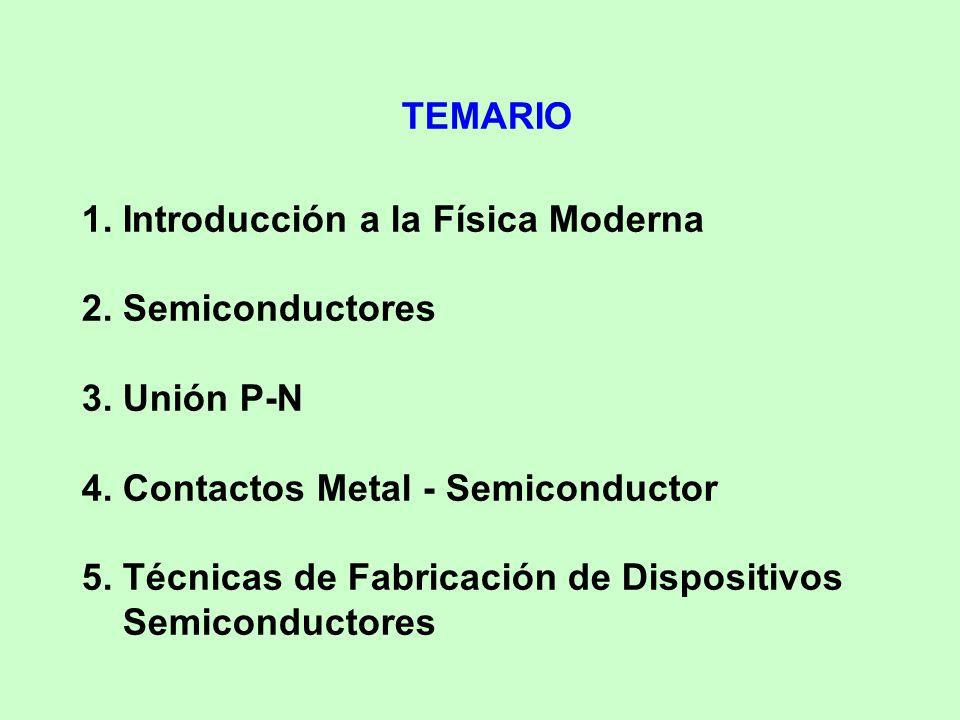 TEMARIO 1.Introducción a la Física Moderna 2. Semiconductores 3.