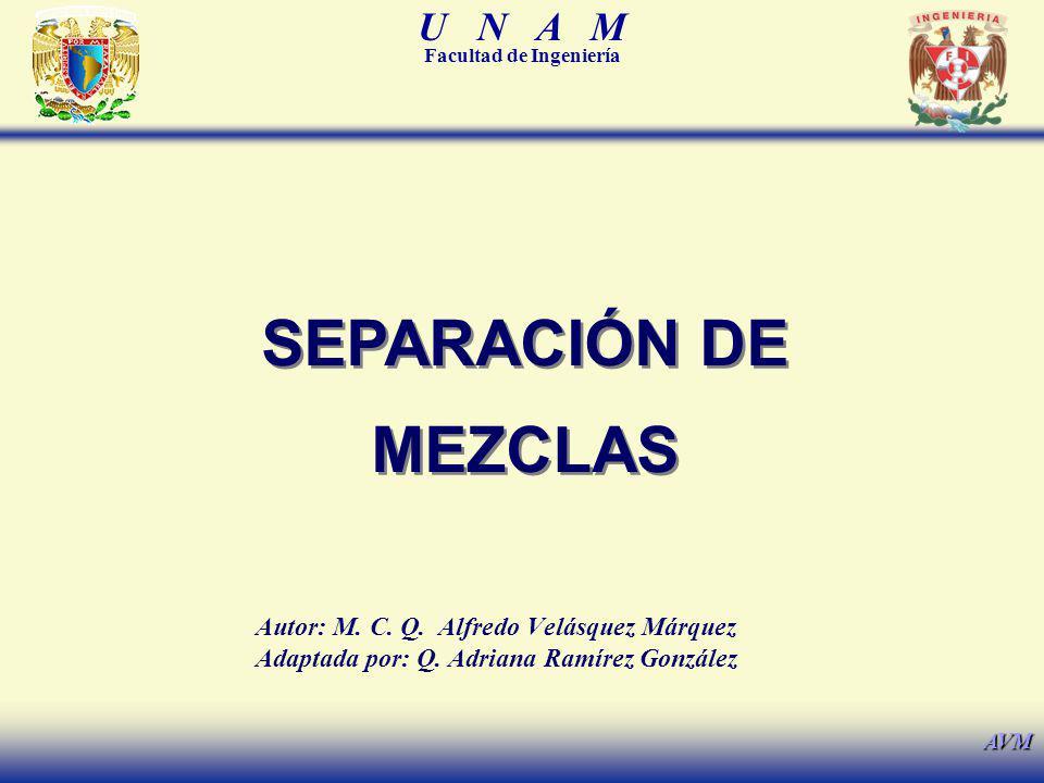 U N A M Facultad de Ingeniería AVM SEPARACIÓN DE MEZCLAS Autor: M. C. Q. Alfredo Velásquez Márquez Adaptada por: Q. Adriana Ramírez González